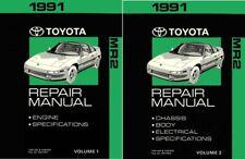 1991 Toyota MR-2 Shop Service Repair Manual