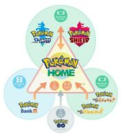 Pokemon Home  Gen 1-7 SHINY and NON LIVING DEX, Events, Legendary, 6IV, All form