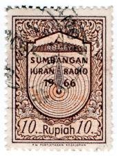 (I.B) Indonesia Revenue : Radio Tax 10R