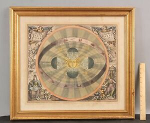 Antique Copernican System CELESTIAL Lithograph aft 17thC Peter Schenk Engraving