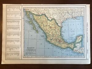 1927 Mexico Map, New World Atlas and Gazetteer