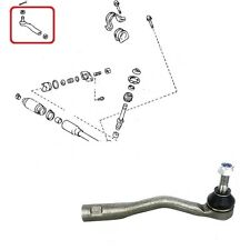 TRACK ROD TIE ROD END RIGHT FOR TOYOTA AVENSIS CARINA