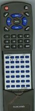 Replacement Remote for ALTEC LANSING A10447, IM3, IM3CBLK, IM7