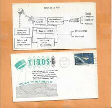 TIROS 6  GLOBAL  TV WEATHER EYE SEP 18,1962 PATRICK AFB  SWANSON SPACECRAFT ***