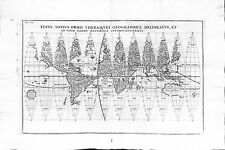 Antique maps, Typus Totius Orbis Terraquei Geographice Delineatus, Scherer, 1710
