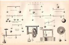 1880 Imprimé ~ Leviers avec Roue & Essieu Composé Etc