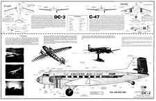 Guillows Douglas DC3 plan set