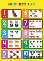 NUMBERS 1 - 10 CHILDREN KIDS EDUCATIONAL POSTER CHART A4 SIZE SCHOOL HOME LEARN