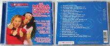 Die Lollipops präsentieren die Mega Chart Party 2005 Vol. 1 .. CD