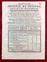Port de Bordeaux en 1788 Commerce Haïti Le Cap Léognan Portets Gironde Navire