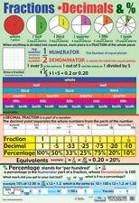 More details for fractions decimals poster 40x60cm