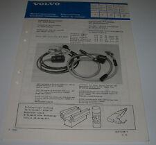 Einbauanleitung Volvo 340 / 360 elektrischer Motorwärmer Stand März 1987!