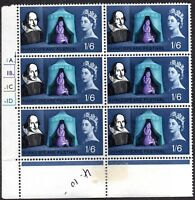 1964 Sg 649 1s6d Shakespeare Cylinder 1A, 1B, 1C, 1D  (Dot) Mounted Mint