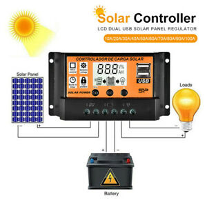 10-100A Solar Panel Battery Regulator Charge Controller 12/24V Auto W/Dual USB^^