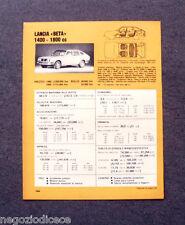BE36 - Clipping-Ritaglio -1973- MINI SCHEDA TECNICA , LANCIA BETA 1400 1800 cc