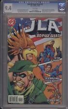 JLA: 80 PAGE GIANT #2 - CGC 9.4 - 0131288001