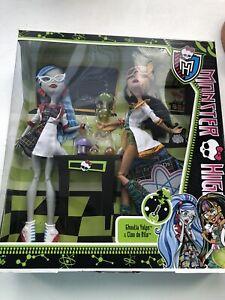 Monster High Lab