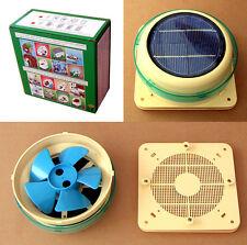 Solar ventilación automático del ventilador Ventilador Modelo: gm712 Yate Barco Interior Cobertizo