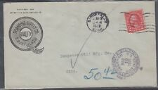 1923 Pluming Supply Co. Advertising Cover - Sioux Falls, SD intercity