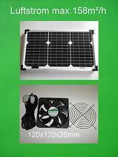 20 Watt Ventilateur solaire axial Grille de ventilation, aérateur NEUF