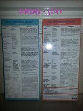 Dog & Cat Essential Oil Reference Guide Chart - Double Sided - FREE Shipping!!