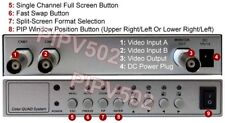 2-Channel Video Mixer + Picture-In-Picture Video Generator