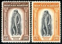 San Marino 1935 Melchiorre Delfico n. 203/204 ** (l365)