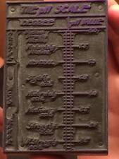 Antique Printing Block PH Scale