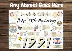 Personalised 30th Wedding Anniversary Card PEARL Wedding gift - Married In 1991
