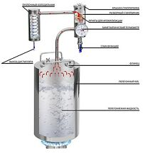 20L Russian Alcohol Distiller Moonshine still Reflux Vodka ethanol wide neck
