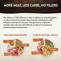 Wellness CORE Cat, Dry Grain-Free Food, Sterilised Chicken with Turkey, 1.75 kg