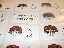 Thanksgiving 10 Frame Flashcards. Preschool-Kindergarten Mental Math flashcards.