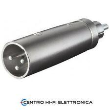 AD90 Adattatore CANNON XLR Maschio Maschio metal