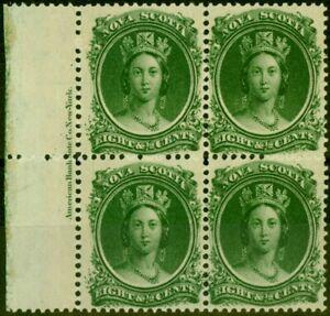 Nova Scotia 1860 8 1/2c Deep Green SG26 Fine MNH Imprint Block of 4