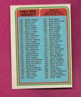 1984-85 OPC # 395 UNMARKED  CHECKLIST  NRMT+  CARD (INV# A6507)