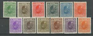 Yugoslavia Kingdom 1926 ☀ King Alexander, Complete set  ☀ MH OG
