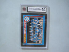 1979/80 O-PEE-CHEE OPC NHL HOCKEY CARD 258 TORONTO MAPLE LEAFS CHECKLIST KSA 8.5