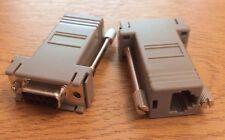 9 pin female d socket to RJ11 comms socket    Z125