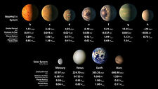 POSTER – Trappista - 1 sistema con il nostro sistema solare (spazio foto EARTH MOON MARS)