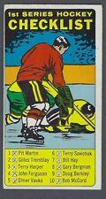 1964-65 Topps Hockey Card #54 1st Checklist