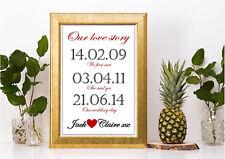 Love story wedding gift ❤️ print boyfriend girlfriend husband wife couple a4