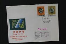 CHINA TAIWAN 1990 FDC Year of the ram