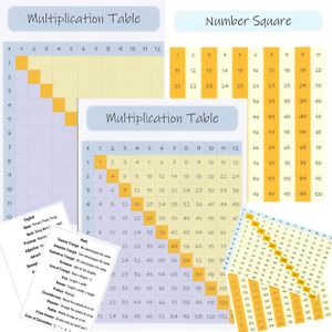 Laminated Maths Set 2 Reference Cards 3 A4 Tables Multiplication Number Square