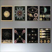 Space planets vintage asa smith astronomy illustrations flexible fridge magnets