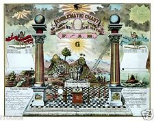 Emblematic Chart of Masonic History MASONS FREEMASONRY Fine Art Print / Poster