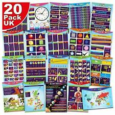20 Pack of English Home Schooling Educational Resource Posters