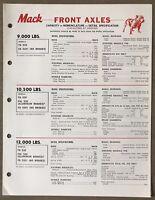 1972 Mack Front Axles original Australian sales brochure