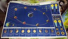 Objet de Métier Carte Scolaire MDI, Espace les Phases de la Lune papier Photo