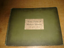 Time Table of Modern History A. D. 400-1870 - Morison, M. - 1901 hardback.
