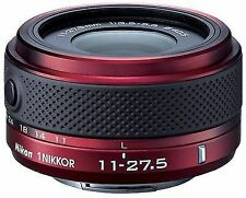 Fisheye Lenses for Nikon Cameras